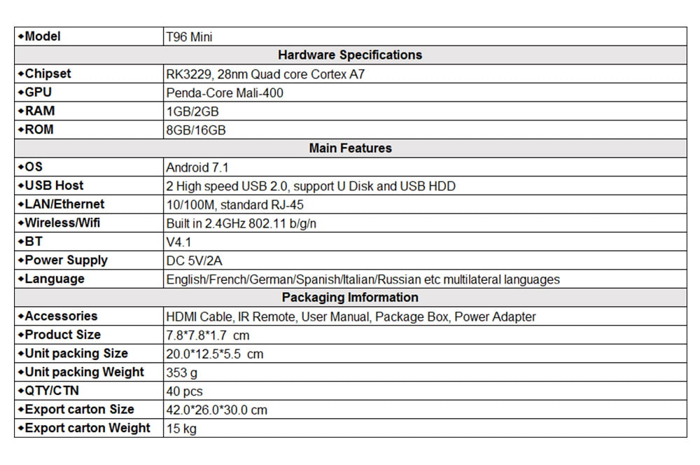 t96 mini android tv box, t96 mini tv box firmware,