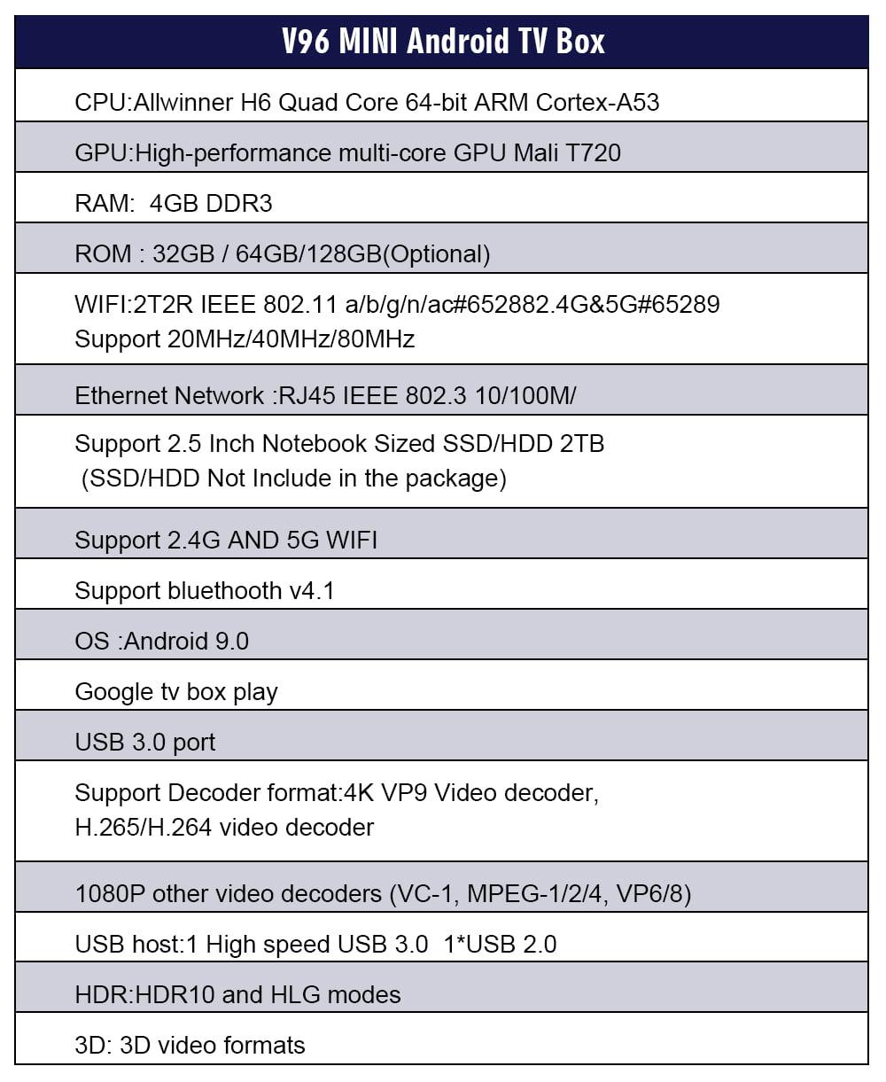 v96 mini allwinner h6 android 9.0 tv box 6k