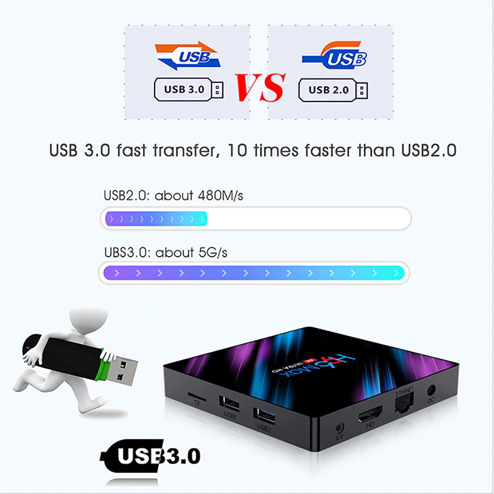 h96 max, tv box h96 max, h96 max rk3318, h96 max 4k ultra hd, h96 max update, h96 max android 10, h96 max 4pda, h96 max firmware,