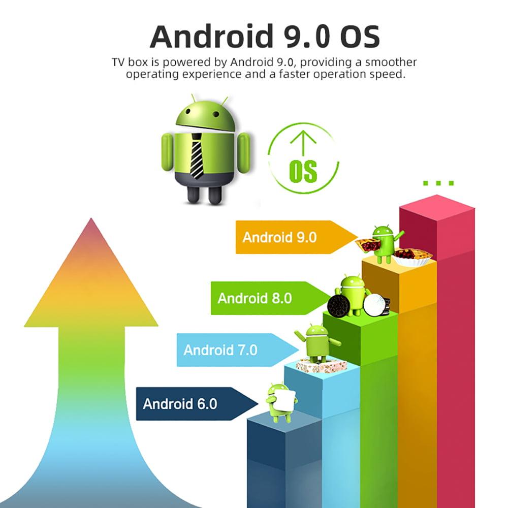 m96 mini android 9.0 tv box 2g 16g