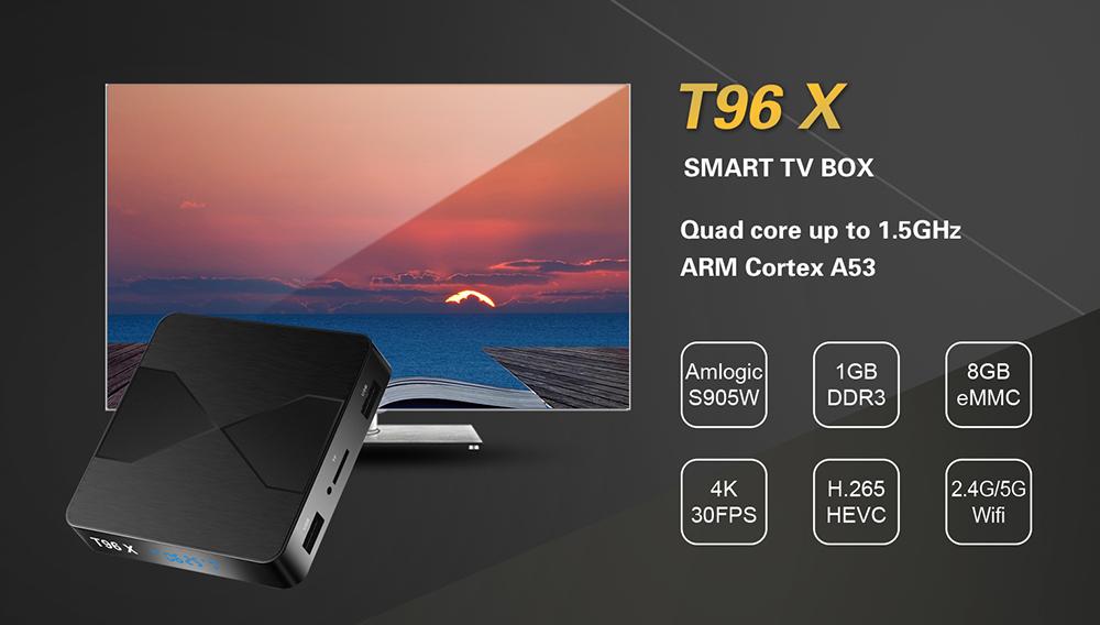 t96x android tv box Amlogic S905W