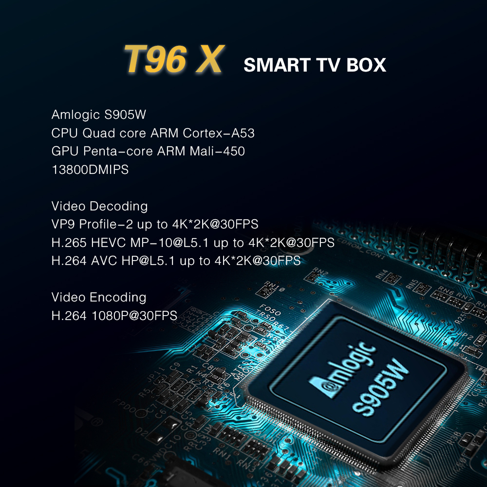 t96x android tv box