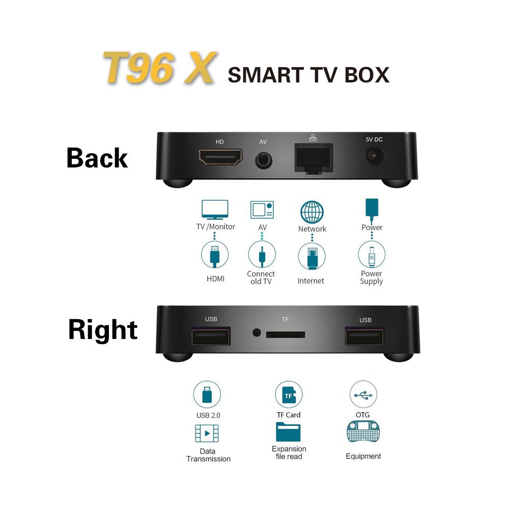 t96x Amlogic S905W android tv box 4k